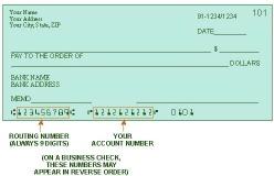 Affiliate Checks